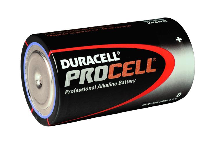GWS®-Batterie